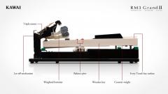 Цифровое пианино Kawai CA-15 C