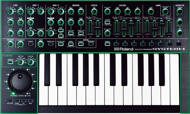 Синтезатор Roland SYSTEM-1: фото